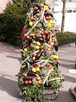 Grönsakspyramid